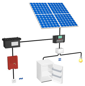 Kit solaire pour mobilhome