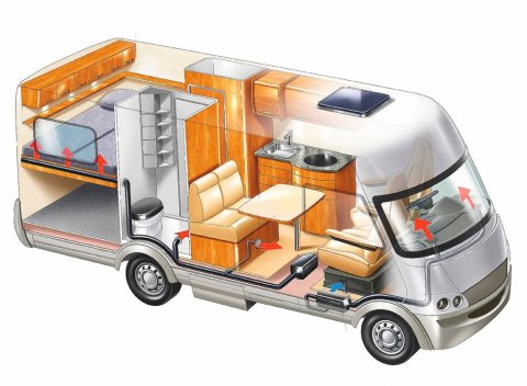 Camping car clermont ferrand occasion